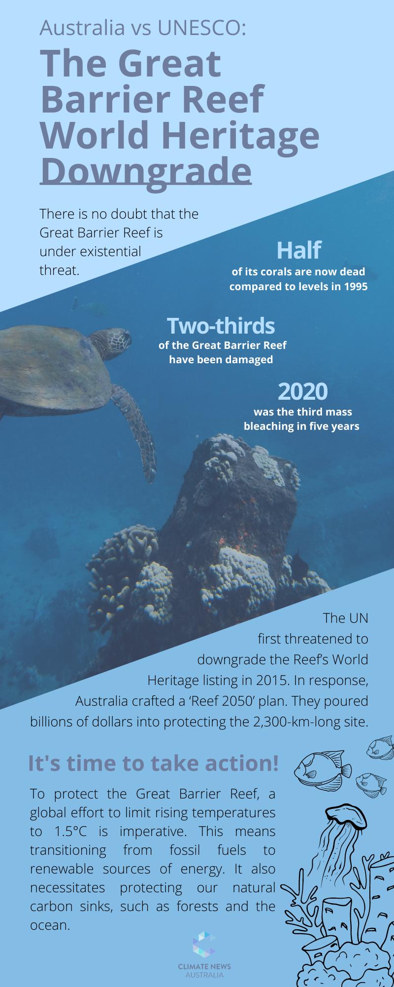 Australia vs UNESCO - The Great Barrier Reef World Heritage Downgrade